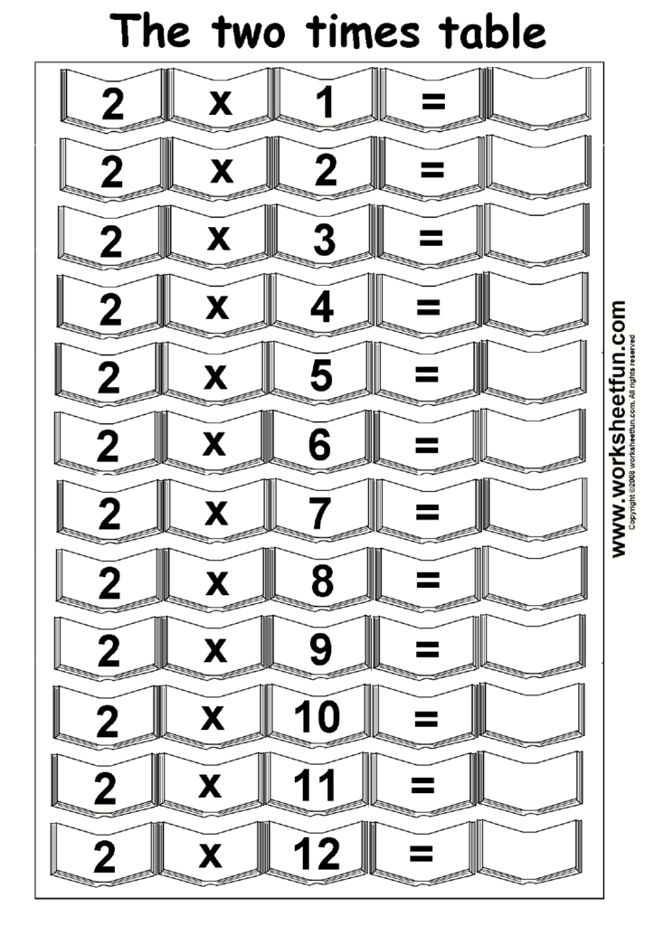 Multiplication Times Tables Worksheets – 2, 3, 4 & 5 Times Regarding Connect 4 Multiplication Printable