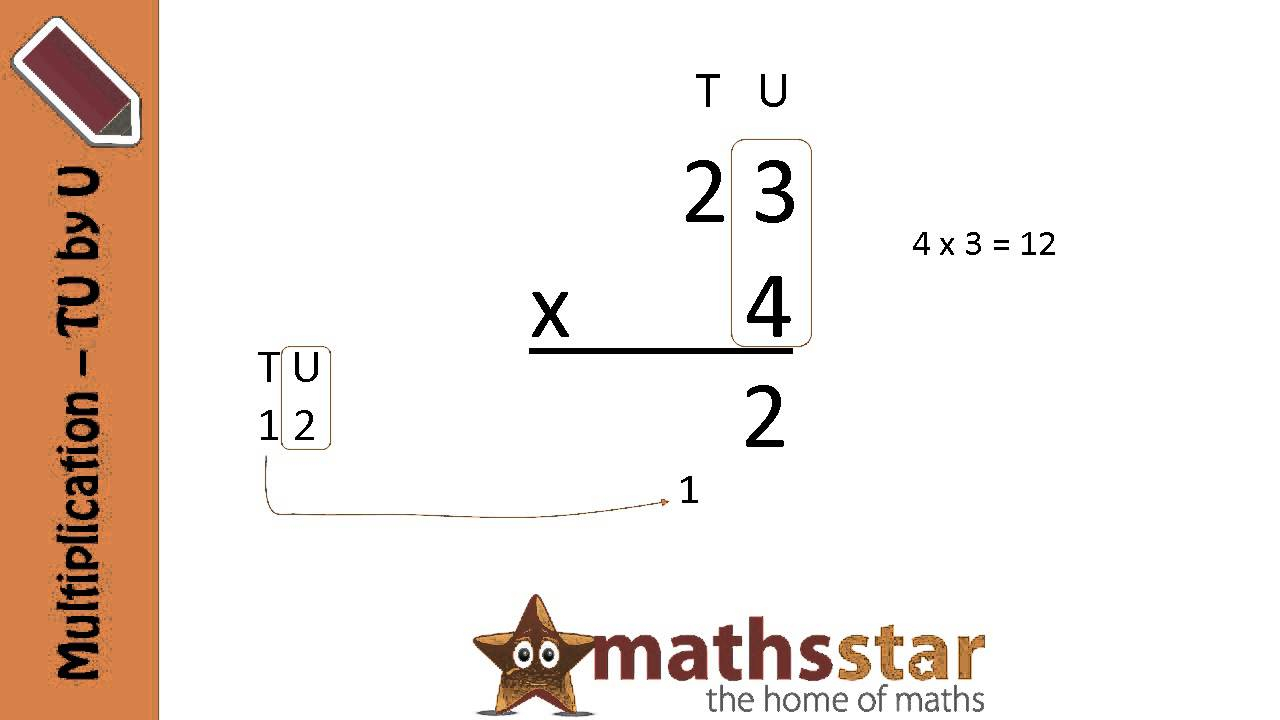 Multiplication Tuu Video - Youtube with regard to Multiplication Worksheets Htu X U