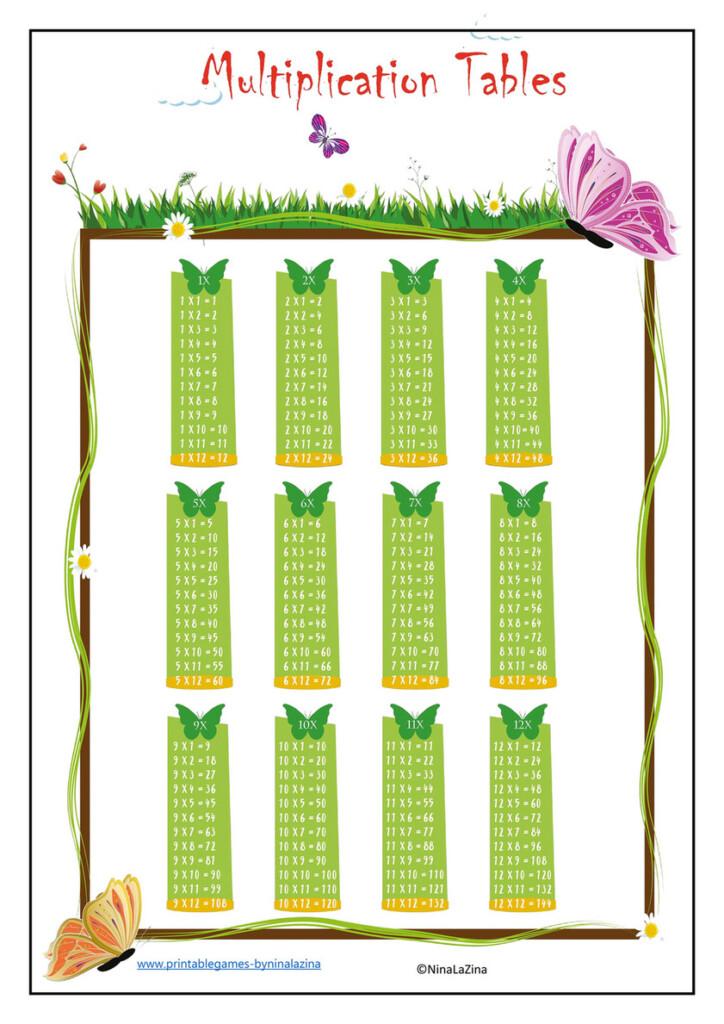 Ninalazina   Free Kids Printable Downloadable Multiplication With Printable Multiplication Poster