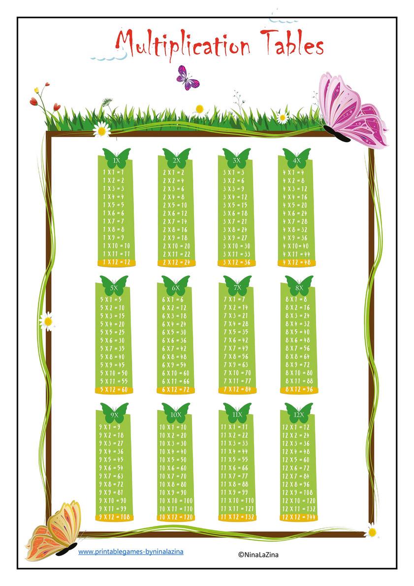 Ninalazina - Free Kids Printable Downloadable Multiplication with Printable Multiplication Poster
