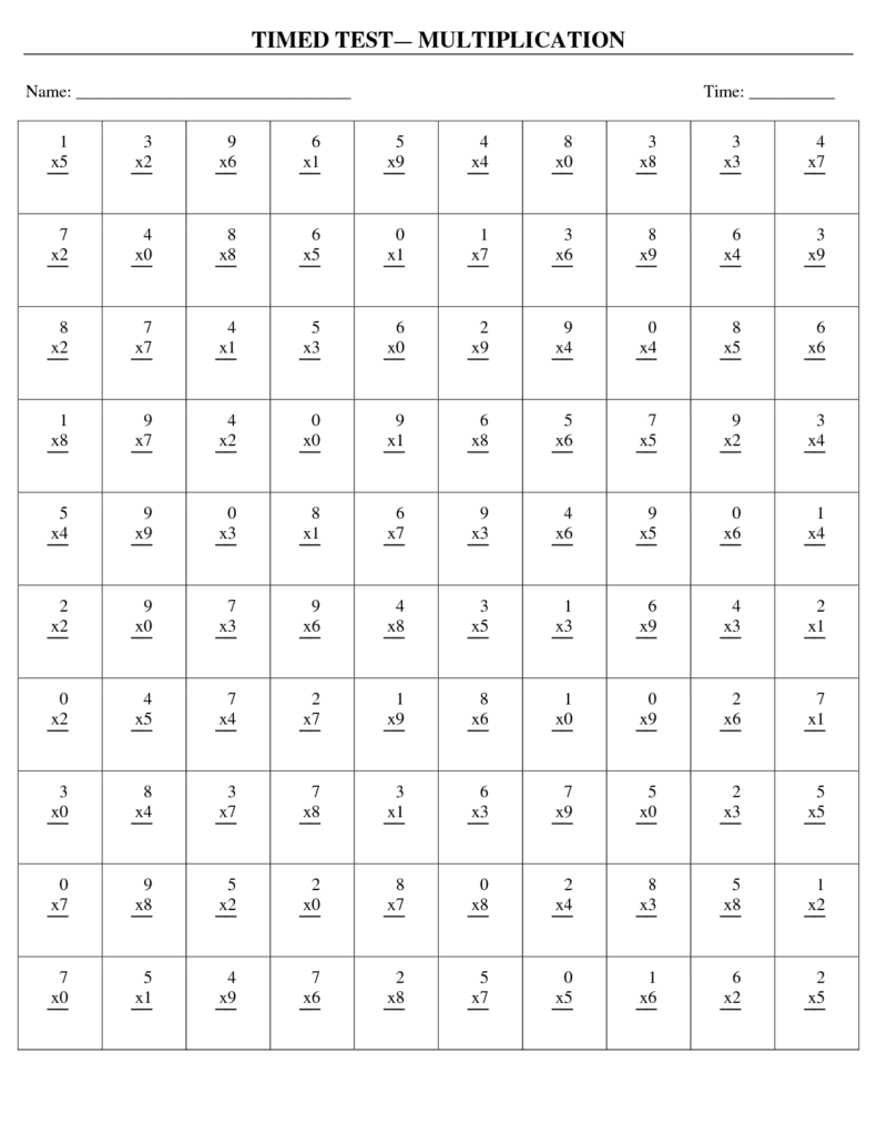 Pin On Matematyka Regarding Printable Timed Multiplication Quiz