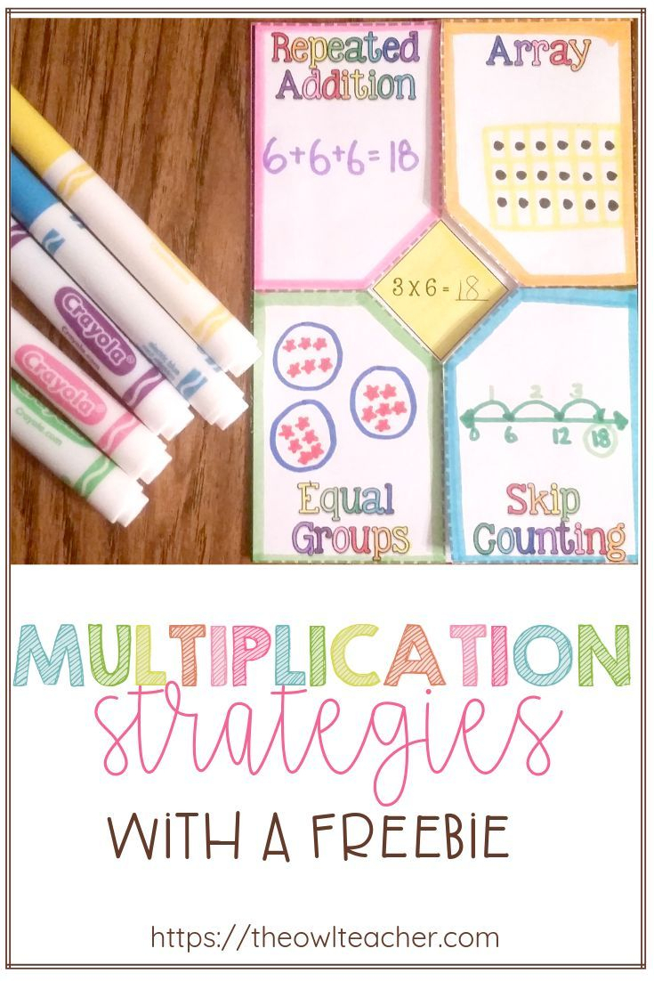 Presenting Multiplication Strategies With A Few Freebies in Printable Multiplication Strategy Mat