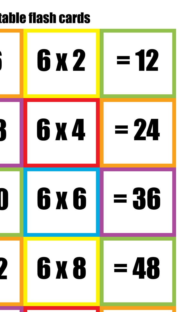 Printable Flash Cards Multiplication That Are Genius inside Printable Multiplication Cards