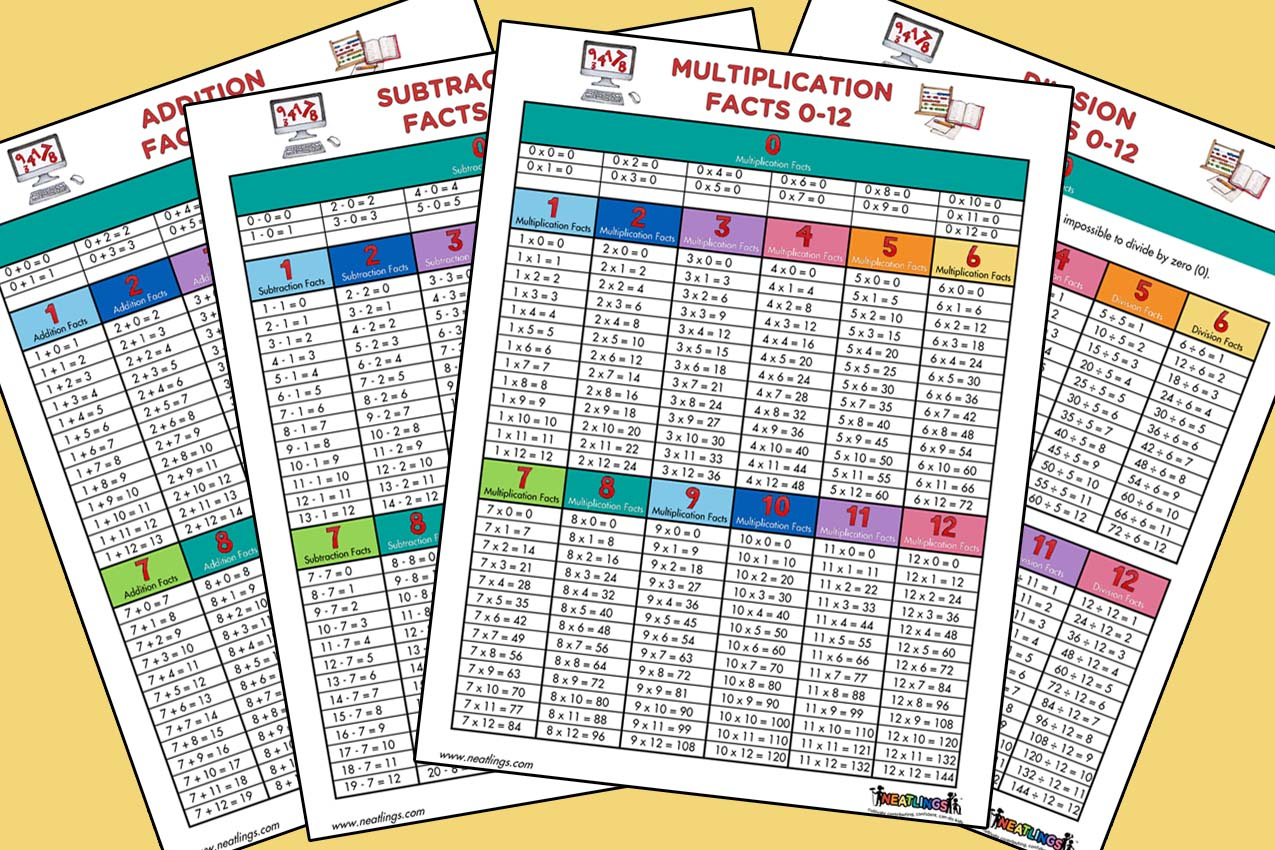 Printable Multiplication Flash Cards 1-12 within Printable Math Multiplication Flash Cards