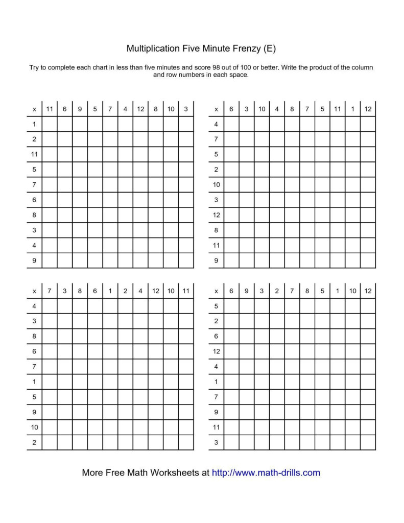 Quick Multiply Math Worksheet | Printable Worksheets And With Multiplication Worksheets 5 Minute Drills