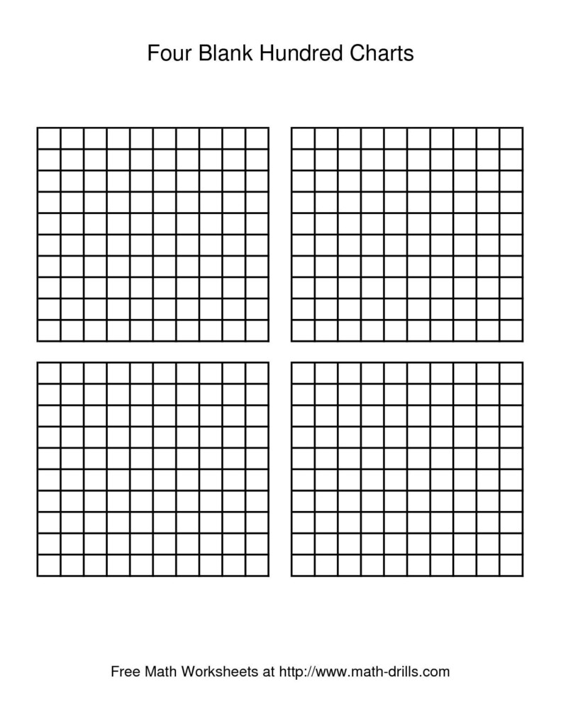 The Four Blank Hundred Charts Math Worksheet From The Number For Printable Multiplication Hundreds Chart