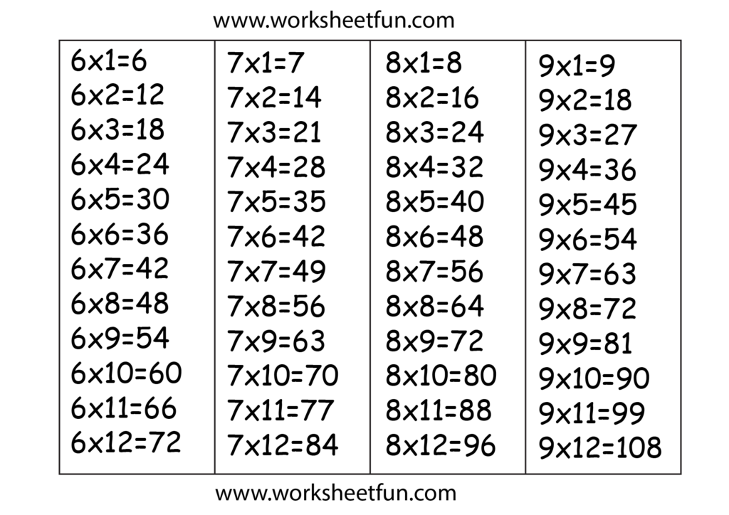 Times Table Chart – 6, 7, 8 & 9 / Free Printable Worksheets Within Multiplication Worksheets 7 8 9
