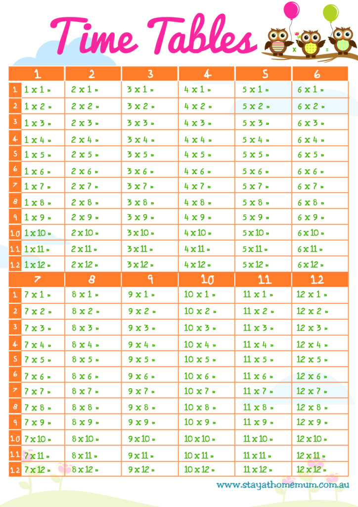Times Tables   Free Printable   Stay At Home Mum Within Printable Multiplication Table Free