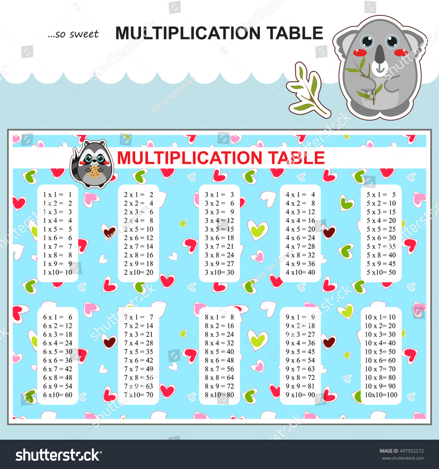 Vector Multiplication Table Printable Poster Card Stock with regard to Printable Multiplication Poster