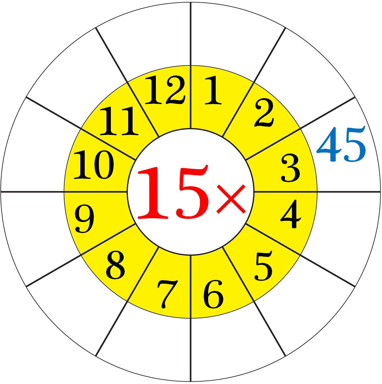 Worksheet On Multiplication Table Of 15 | Word Problems On with Printable Multiplication Table 1-15