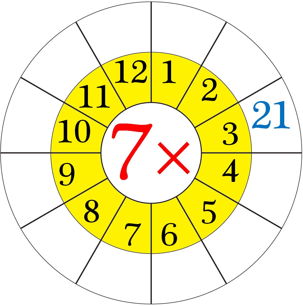 Worksheet On Multiplication Table Of 7 | Word Problems On 7 in Multiplication Worksheets 7 Tables
