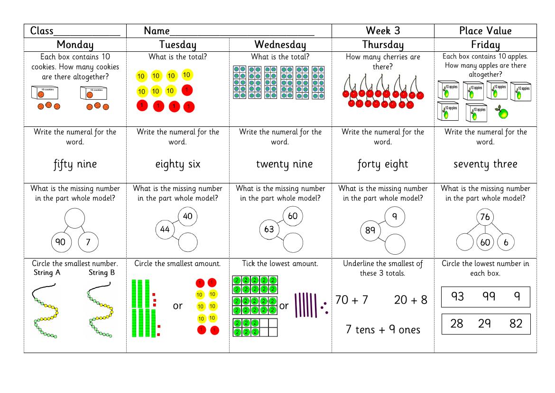 Year 2 Maths Greater Depth 14 Weeks Worth!sats Prep throughout Multiplication Worksheets Ks1 Tes