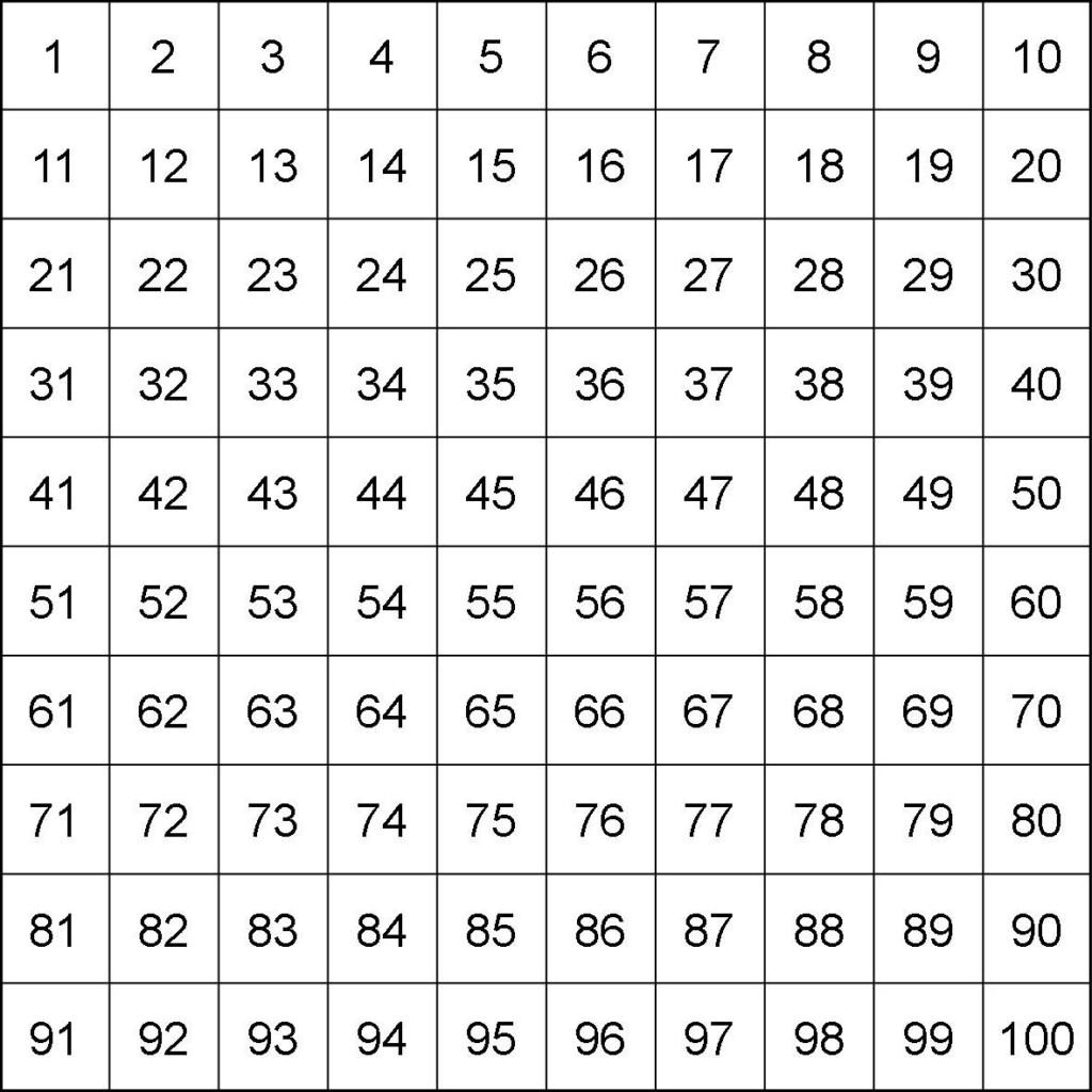 100 Square Printable | Hundreds Chart Printable, Printable