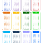 12X Times Table Chart In Portrait   Templates At