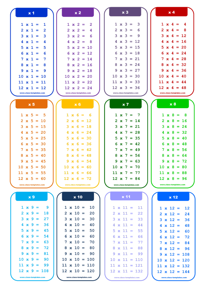 12 X 12 Multiplication Chart Printable