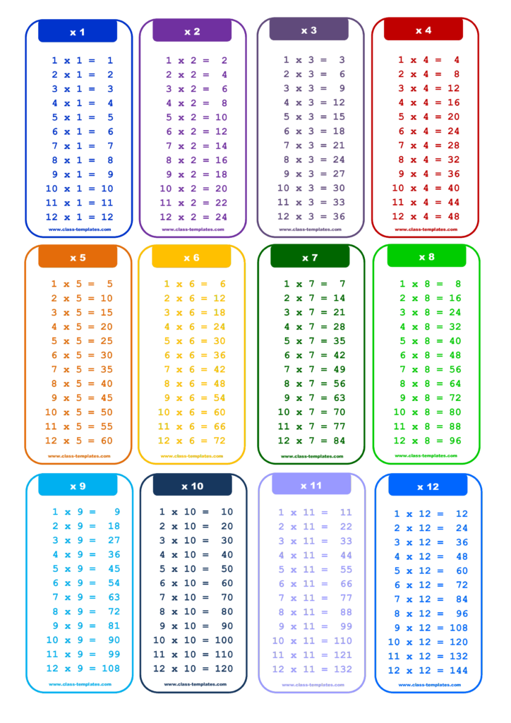 12X Times Table Chart In Portrait | Templates At