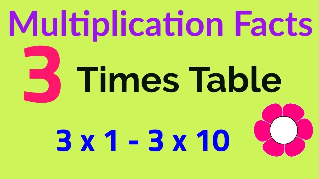 3 Times Table - Multiplication Facts Flashcards In Order - Three - Repeated  3 Times - 3Rd Grade Math
