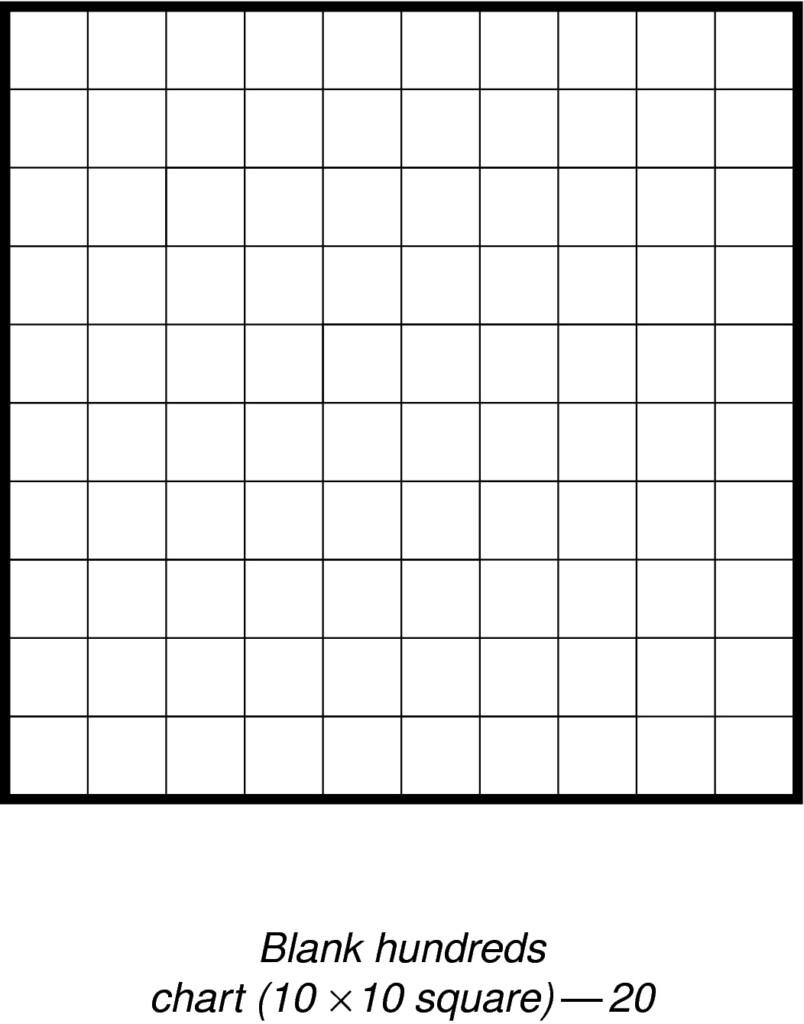 31 Multiplication Chart Super Teacher
