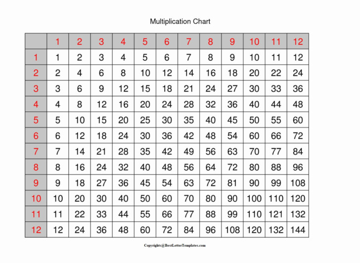 Free Printable Multiplication Table Chart