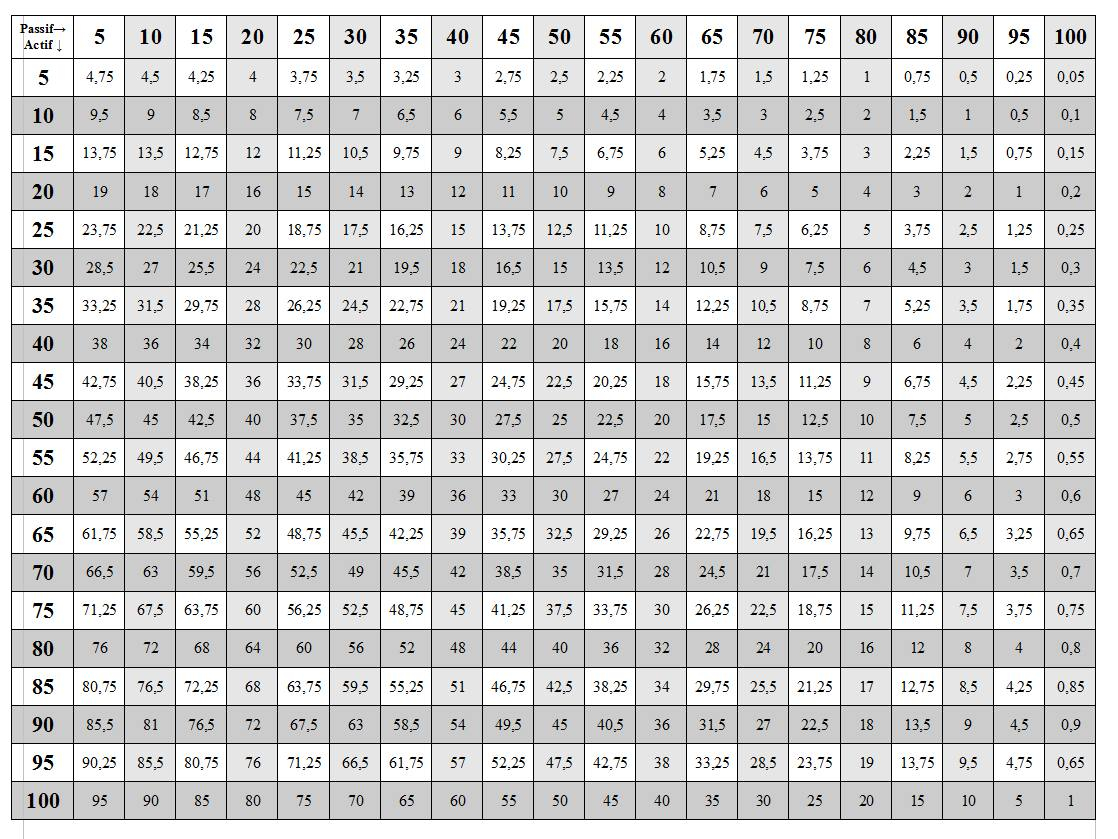 66 Multiplication Table Up To 50, 50 Up Multiplication Table