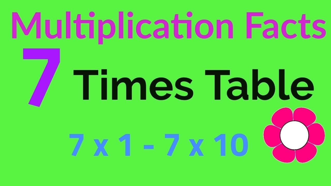 7 Times Table - Multiplication Facts Flashcards In Order - Seven - Repeated  3 Times - 3Rd Grade Math