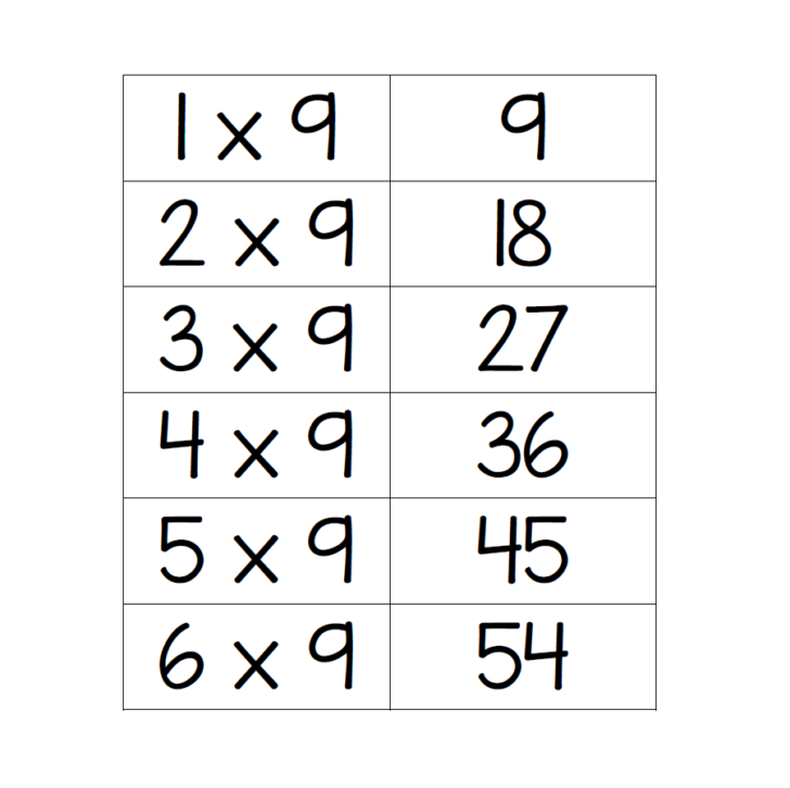 Multiplication Flash Cards Website