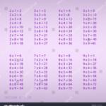 9×9 Multiplication Table | Multiplication Table