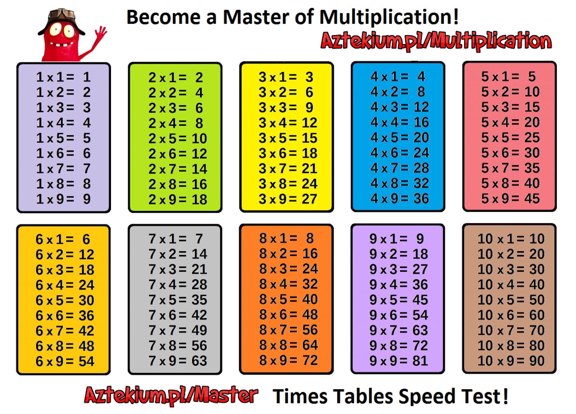 9×9 Multiplication Table Printable | Multiplication Table