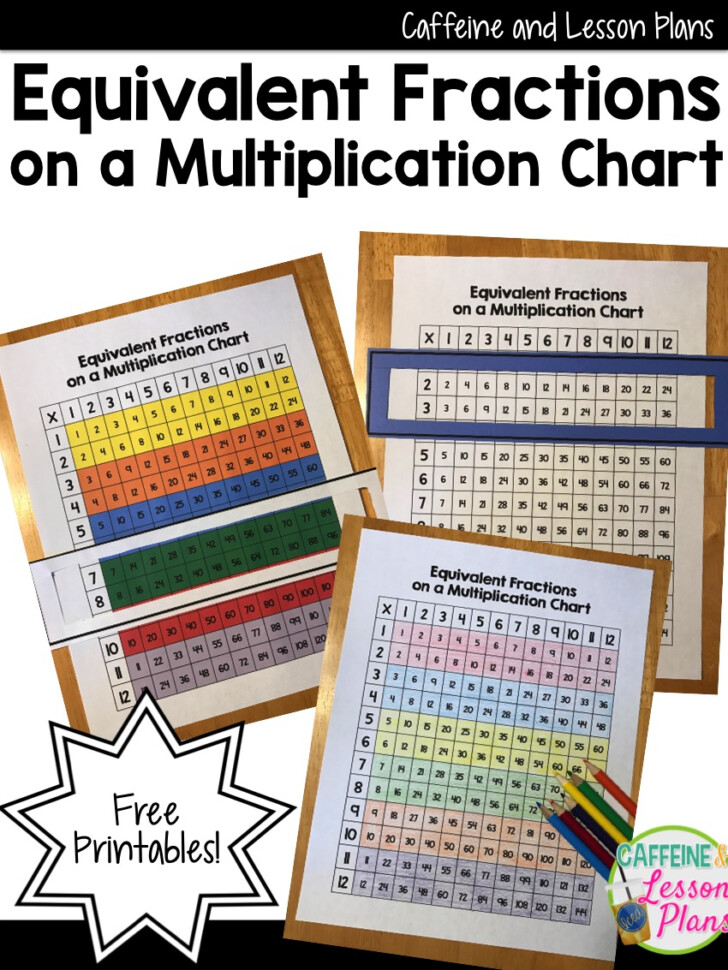 Multiplication Chart Equivalent Fractions