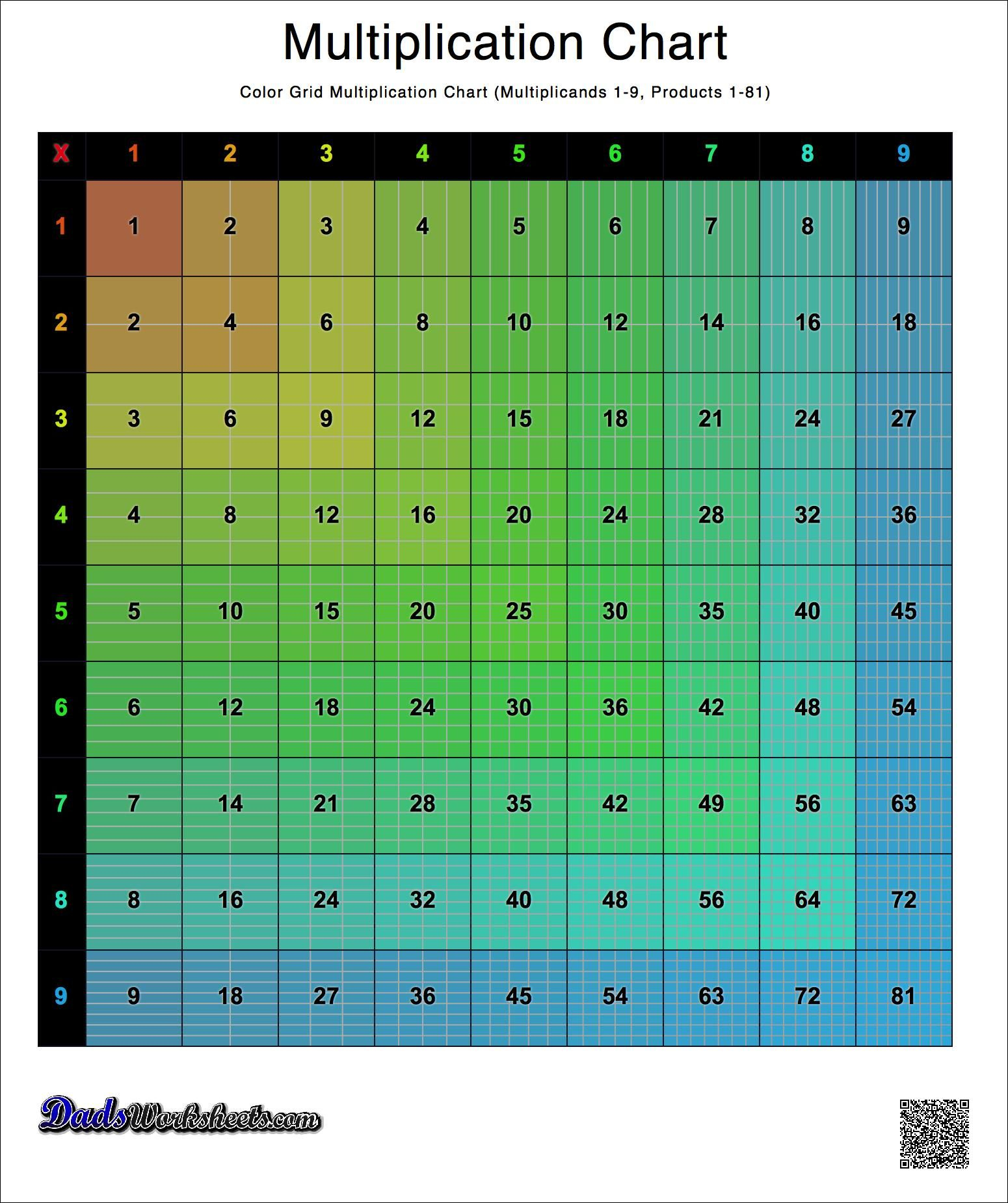 Colored Grid Multiplication Chart, Versions With 1-9, 1-10