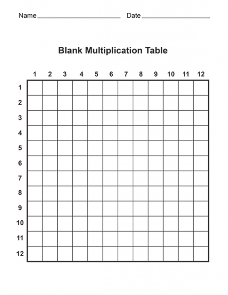 ❤️multiplication Table Worksheet For Kids❤️