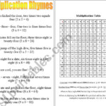 English Worksheets: Multiplication Reference Chart