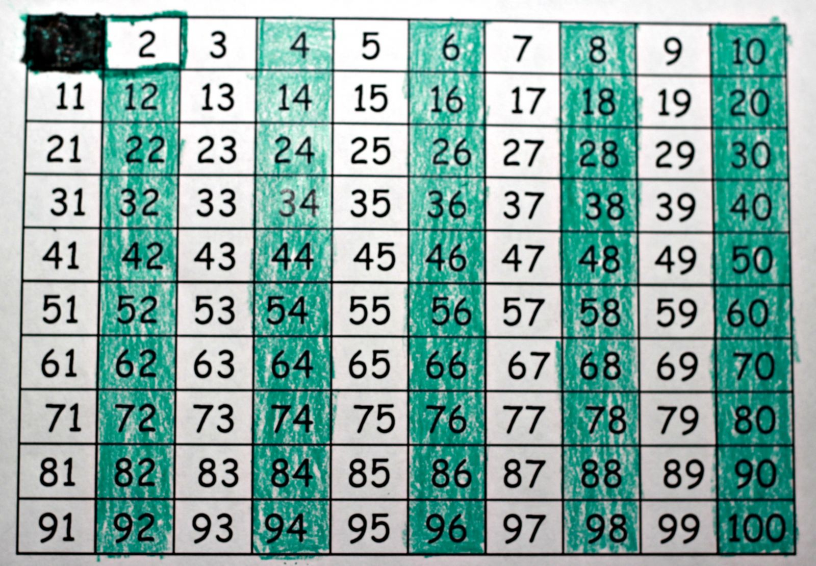 Finding Prime Numbers | Multiplication