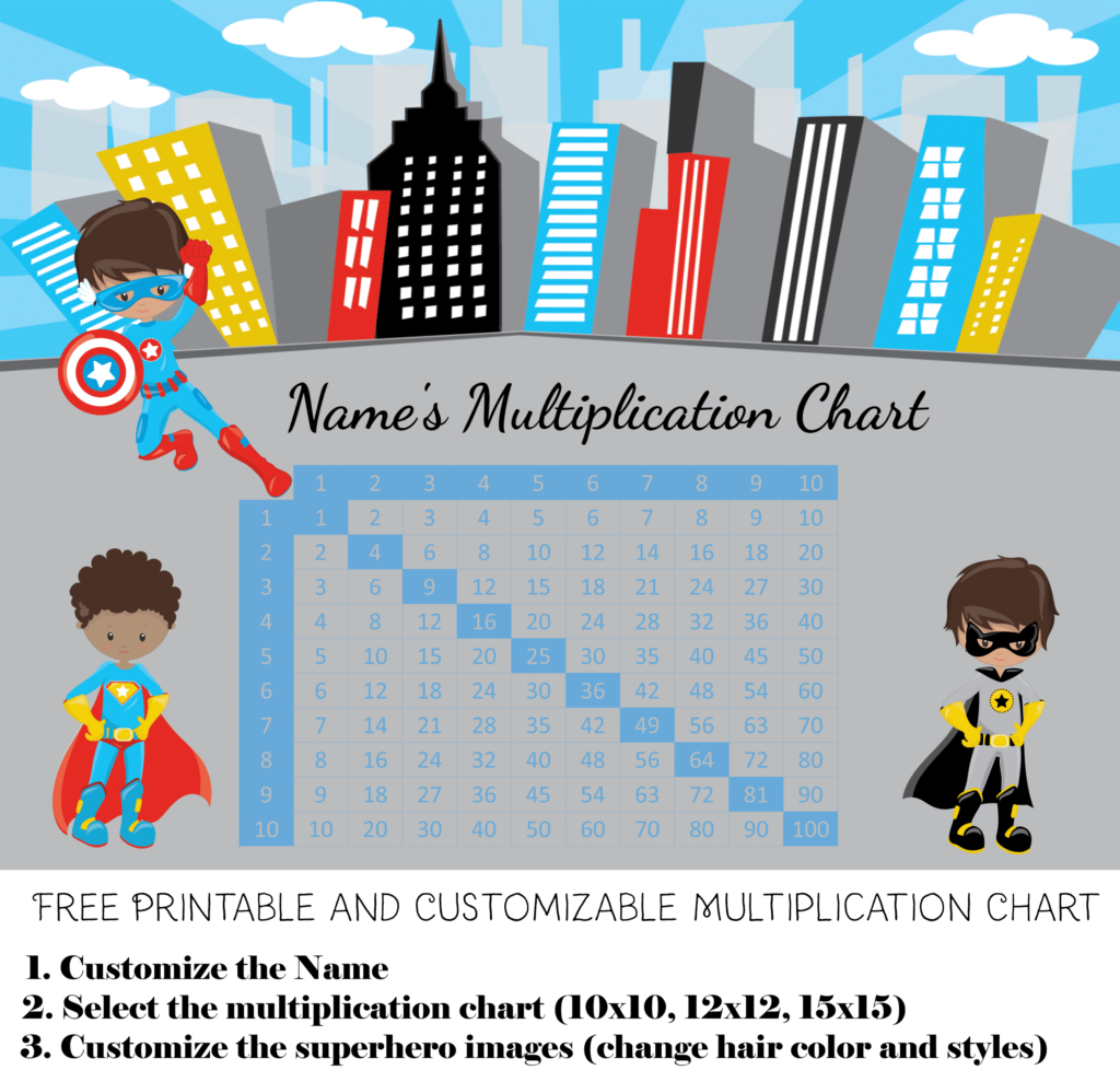 Free Custom Multiplication Chart Printable   Customize Then