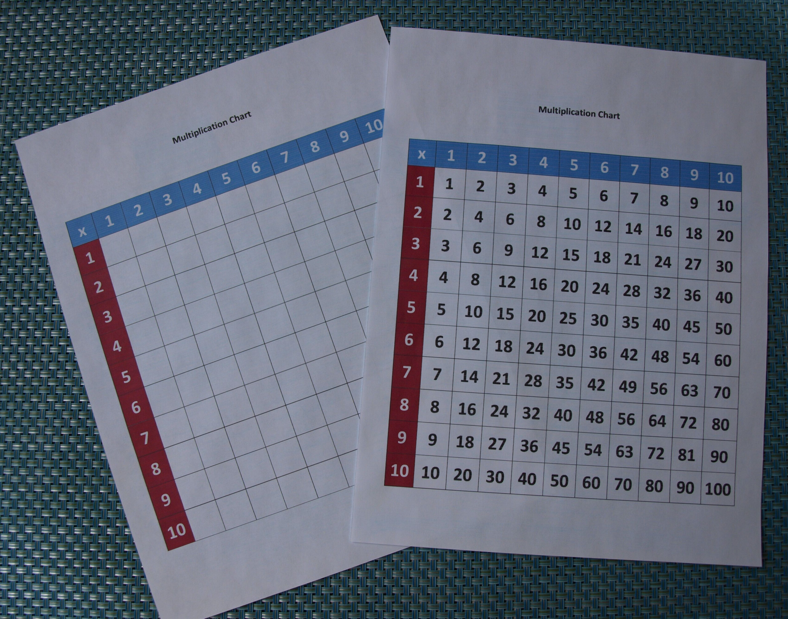 Free Montessori Multiplication Charts For Practice Or