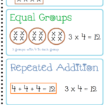 Free Multiplication Strategies   Mini Posters / Reference