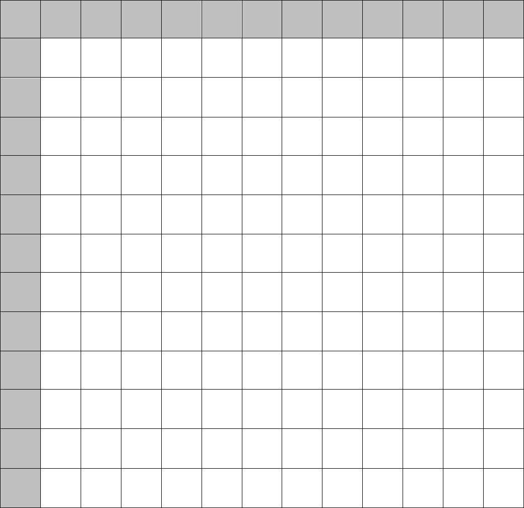 Free Printable Blank Multiplication Chart Table Template
