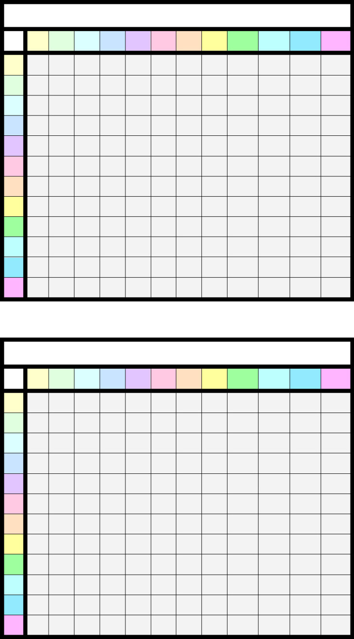 Multiplication Chart Blank