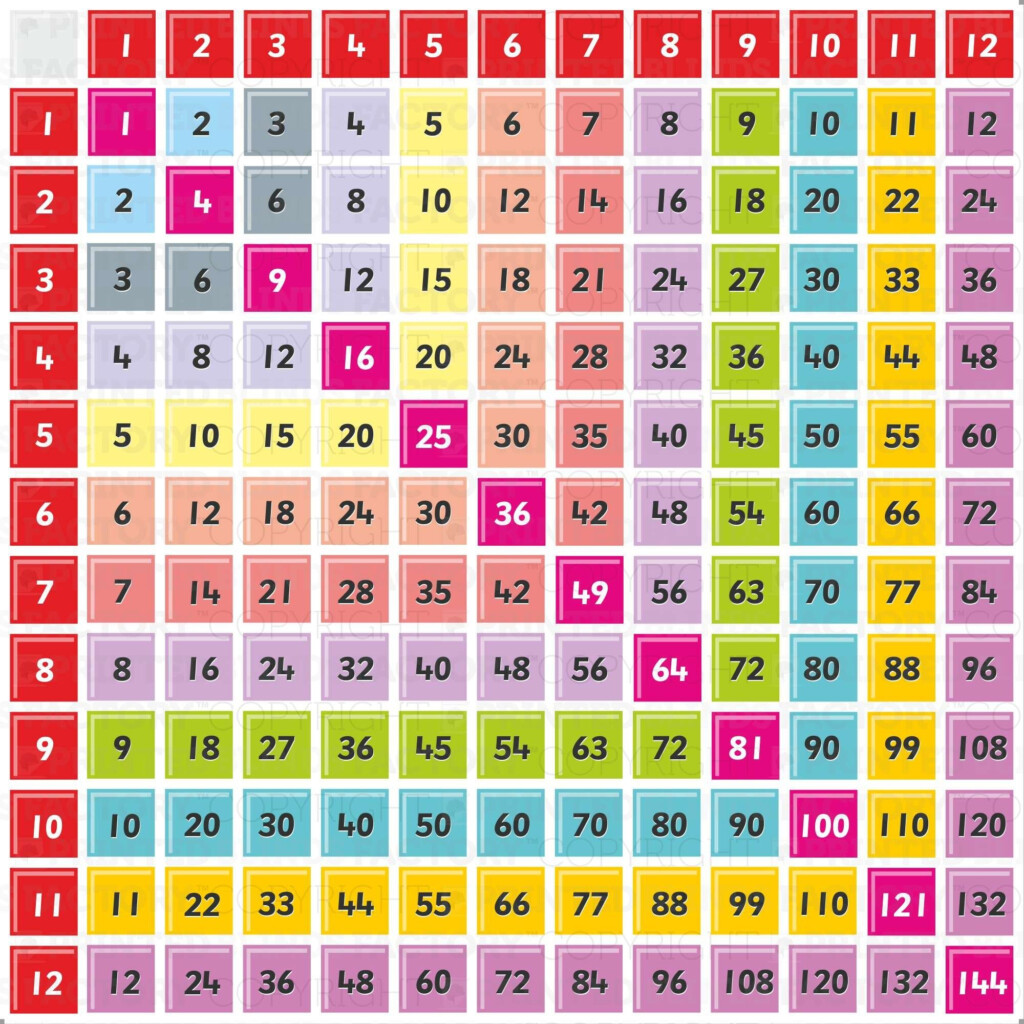 Free Times Tables Square Printable | Multiplication Times