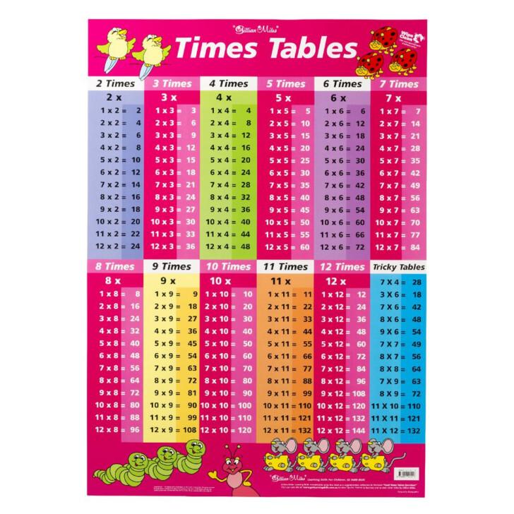 Free Online Printable Multiplication Chart