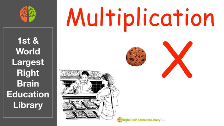 Right Brained Multiplication Flash Cards