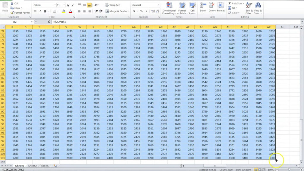 How To Create A Multiplication Table 1 100 In Ms Excel   Youtube