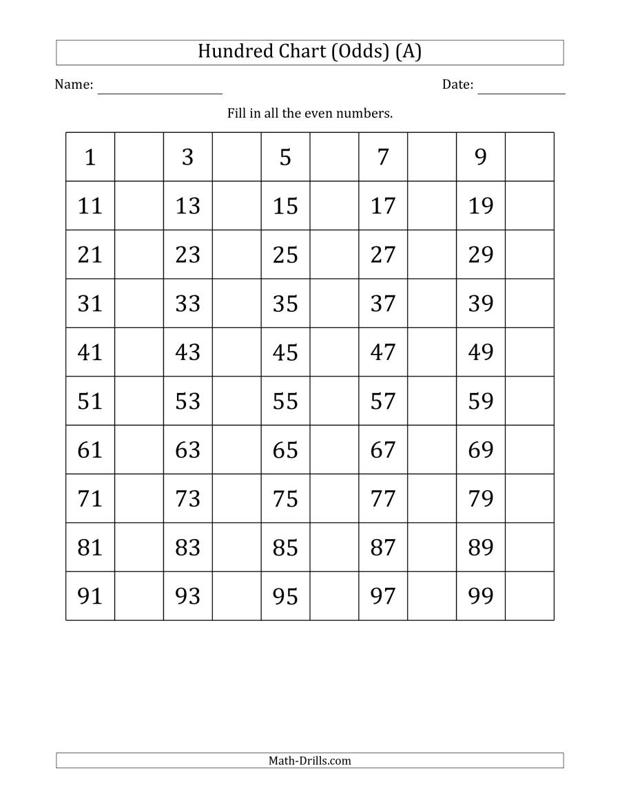 Hundred Chart With Odd Numbers Only