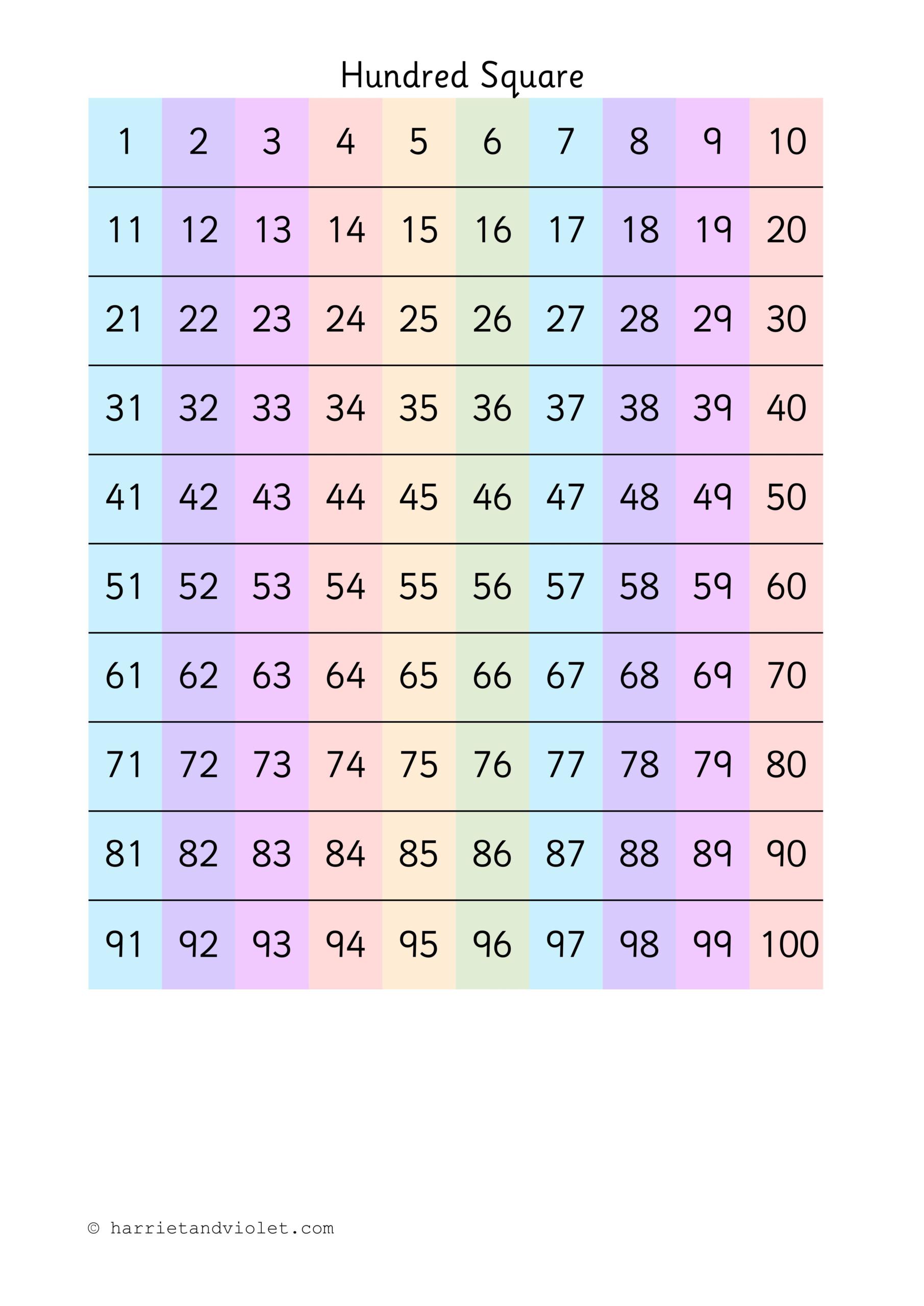 Hundred Square 0-100 A4 Portrait - Printable Teaching
