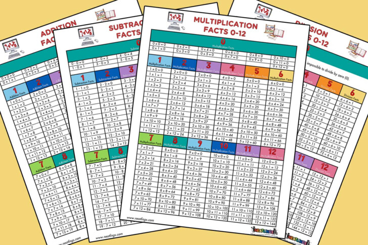 Complete Set Of Multiplication Flash Cards