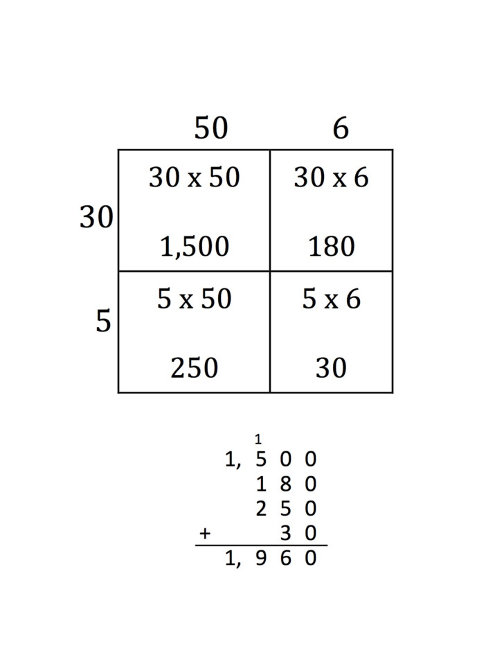 Multiplication Chart Sbac