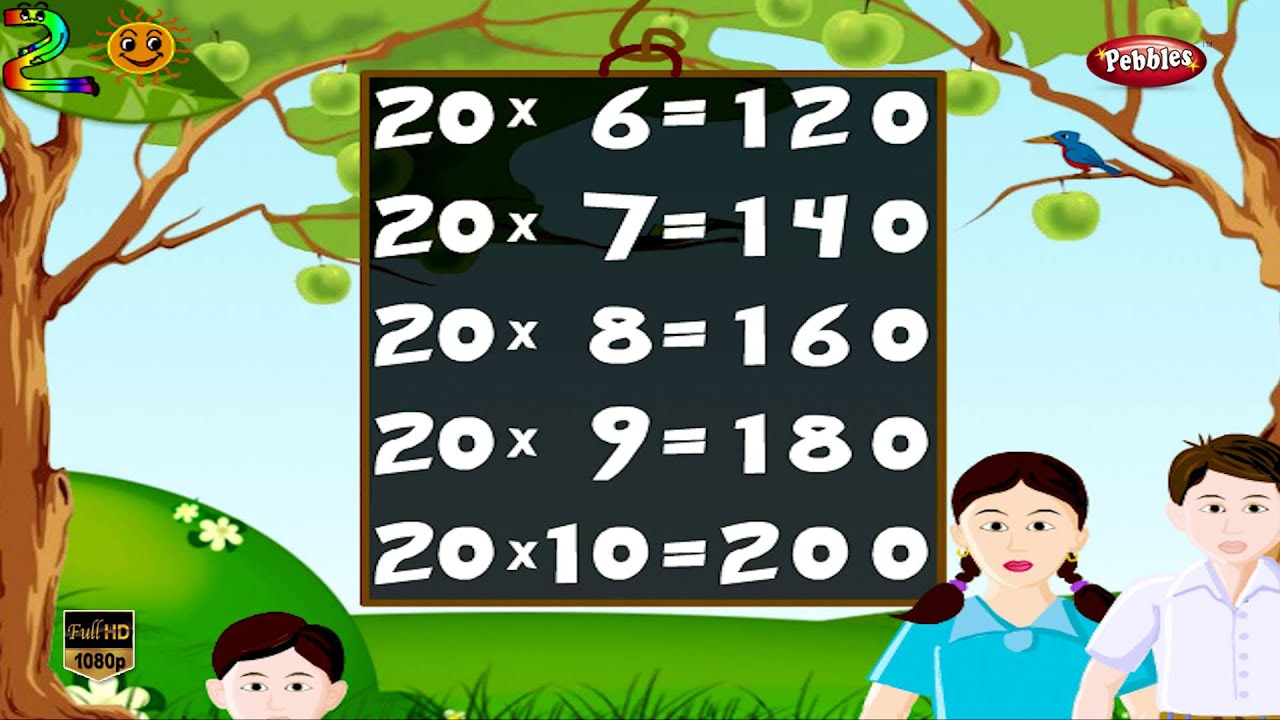 Maths Times Tables Hd | Times Tables For Kids | Times Tables Practice |  Multiplication Table Of 20
