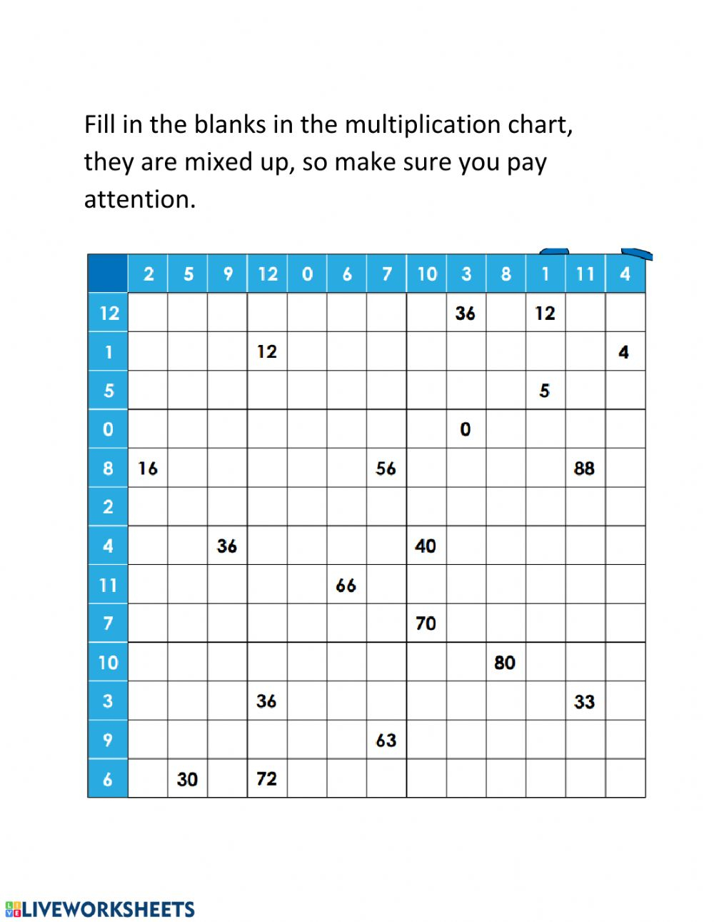 Multiplication Chart - Interactive Worksheet