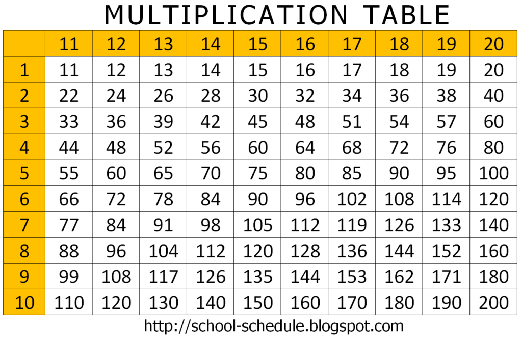 Multiplication Chart | Printable Multiplication Chart