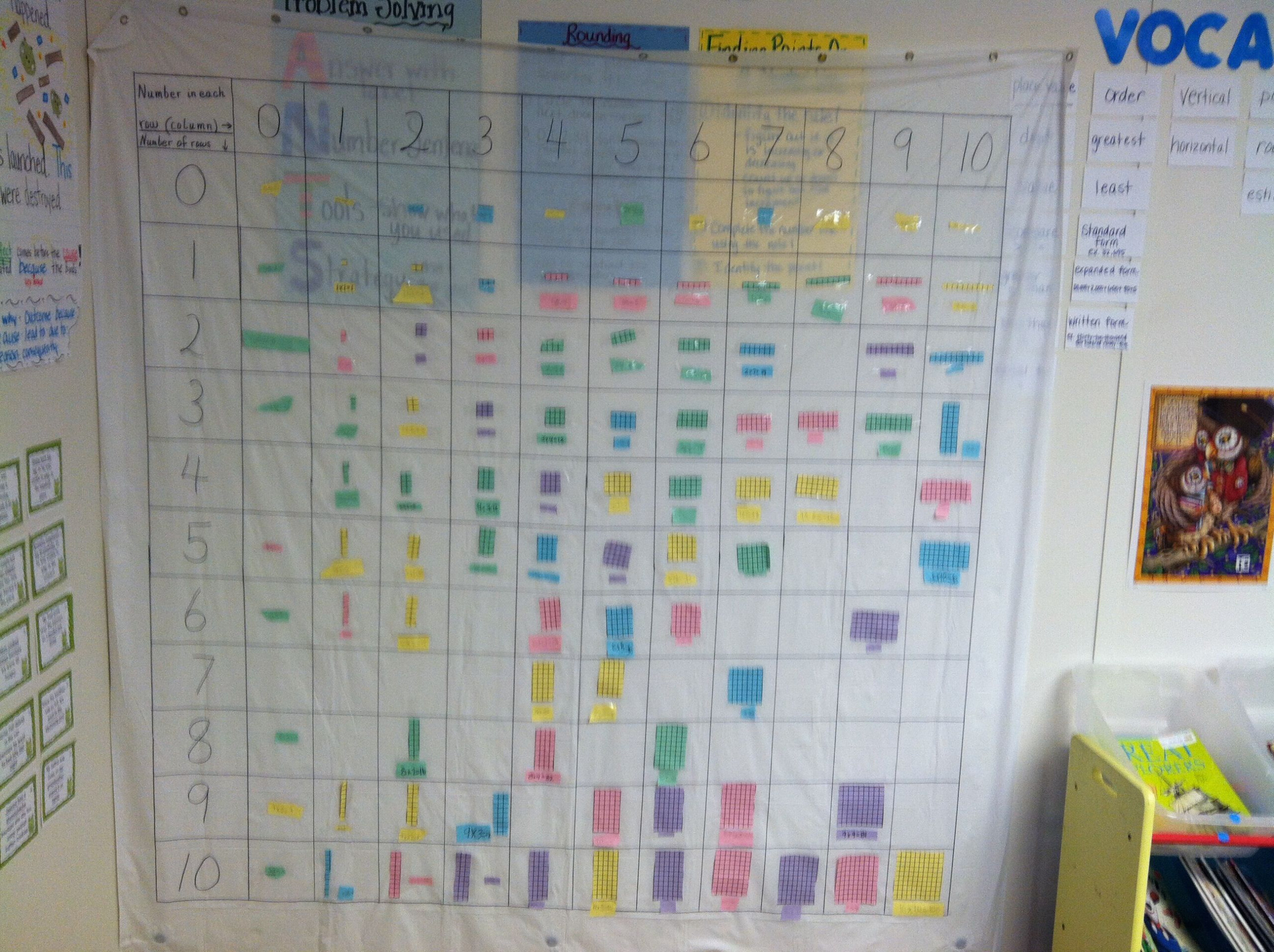 Multiplication Chart With Picture Models Made On A Shower